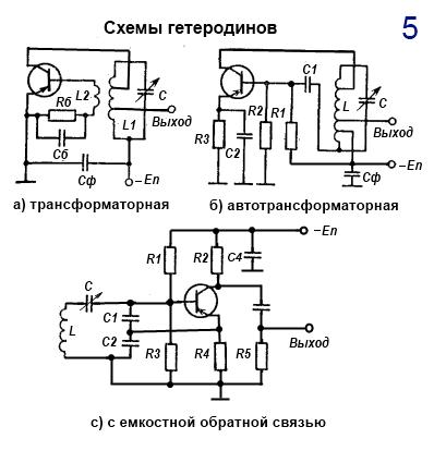 Схемы смесителя и гетеродина
