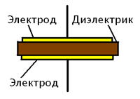 kondencator