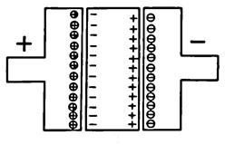 kondencator7