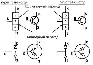 tranzistor2
